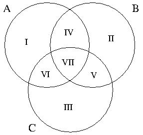 beweis sigma algebra potenzmenge